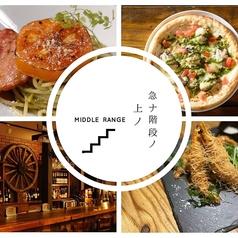 Middle Range 札幌